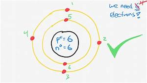 How To Draw Bohr