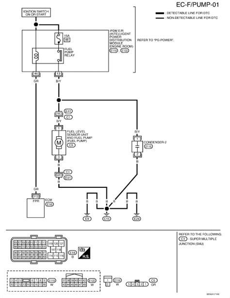 Wiring Diagram For Nissan Armada