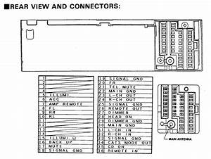 Car Audio Wire Diagram Codes Saab