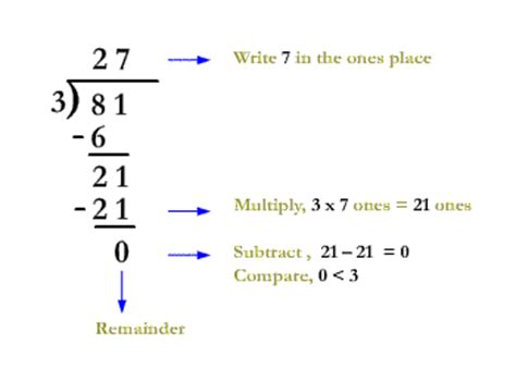 single digit vertical division with regrouping kidport reference library mathematics understanding