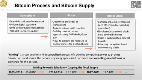 However, the recent popularity boom of bitcoin has caused congestion on the network. Bitcoin Process and Bitcoin Supply