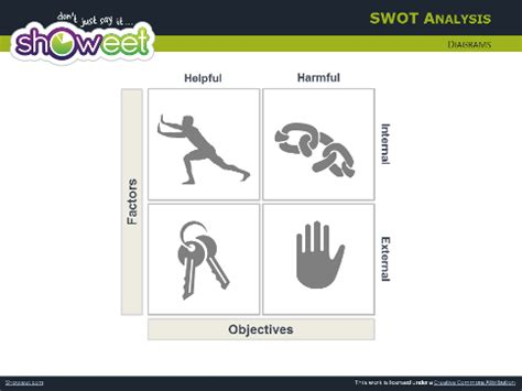 swot analysis   powerpoint charts
