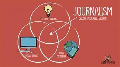 Journalism Podcasting Walk Subject Students Venn Creativity