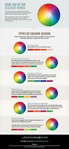 This Infographic Reveals How To Pick The Best Colour