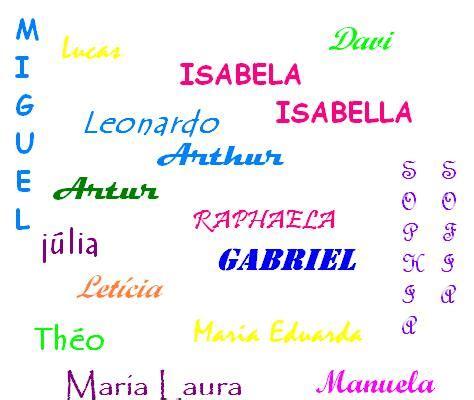 lista de baixar de nomes femininos bíblicos