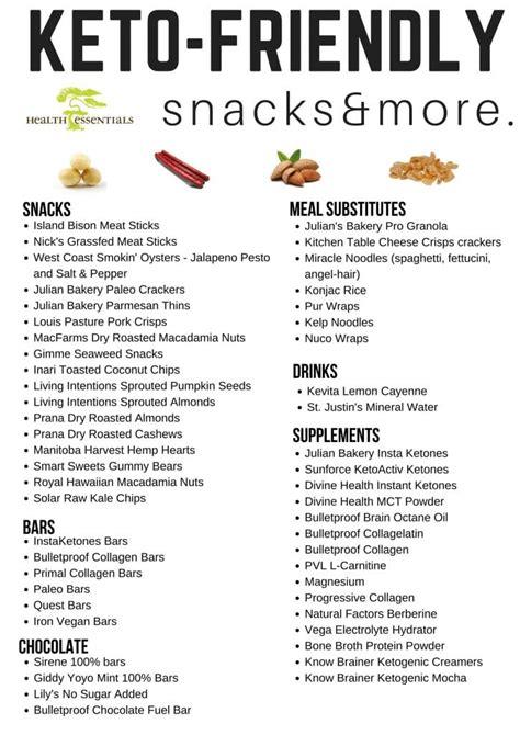 ketogenic keto foods health essentials victoria bc