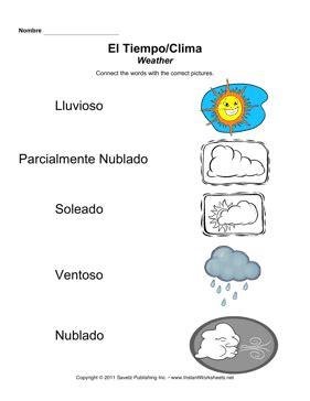 spanish weather 1