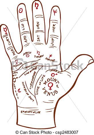 palm reading vector illustration image scalable   size