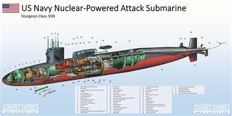 Diagram Of Nuclear Powered Submarine by Us Navy Nuclear Powered Attack Submarine Cutaway With Deck
