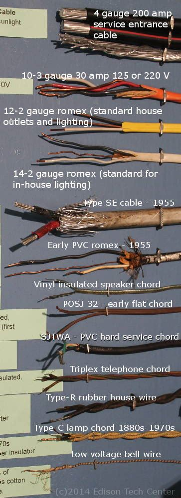 different types of house wiring wires and cables
