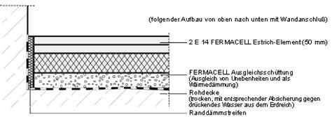 Ortbeton Element Oder Holzbalkendecke Deckenkonstruktionen Unter Der by Estrich Elemente In Eigenarbeit Verlegen