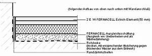 Feuchtigkeitssperre Auf Bodenplatte : trockenestrich selbst verlegen das ist zu beachten ~ Lizthompson.info Haus und Dekorationen
