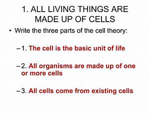Three Parts Of Cell Theory