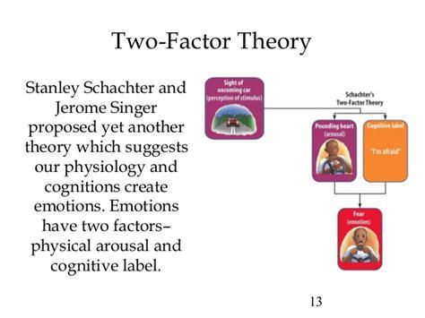 ch   emotion stress health