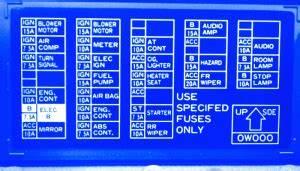 Smart Car Fuse Panel Diagram