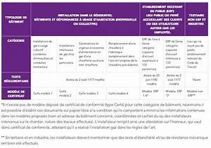 Attestation De Conformité Électrique Gratuit : certificats de conformit gaz quel mod le fournir grdf cegibat ~ Melissatoandfro.com Idées de Décoration