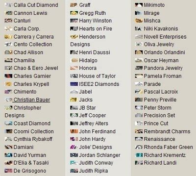 designer jewelry brands directory and list of database