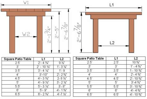 patio table size all square patio tables are 31 quot h the table aprons are 3 quot h
