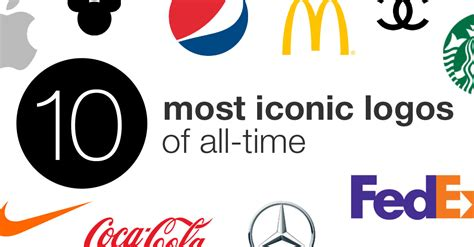 Analyzing The 10 Most Iconic Logos Of All-time