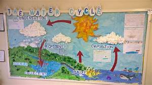 Our Year Four Water Cycle Display