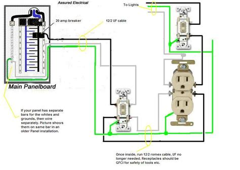 Wiring Shed Home Improvement Simple House