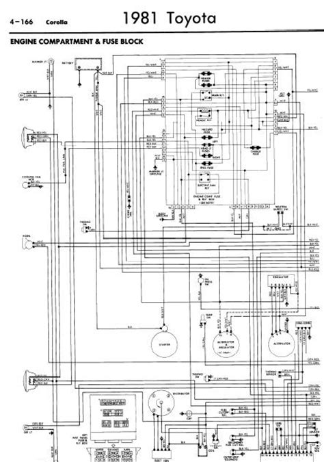 2011 Toyotum Wiring Diagram by Toyota Corolla 1981 Wiring Diagrams Manual