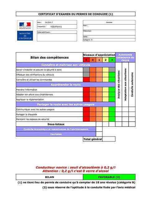 site du permis j ai obtenu le permis en candidat libre et maintenant d 233 couvrez les astuces du