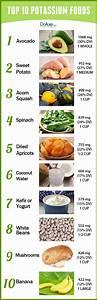 Top 10 Potassium-Rich Foods & Potassium Benefits   Severe ...