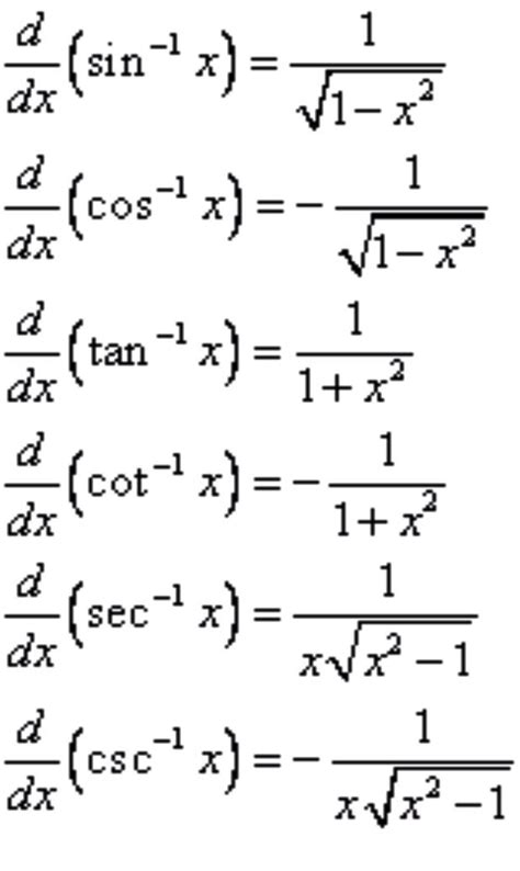 Derivatives Of Inverse Trig Functions  Math Is (going To