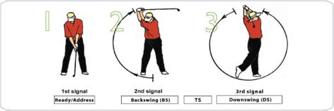 golf swing tempo putting science like a pro 4월 2011