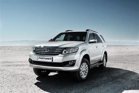 Toyota Fortuner 4k Wallpapers by 2016 Toyota Fortuner Wallpaper New Autocar Review