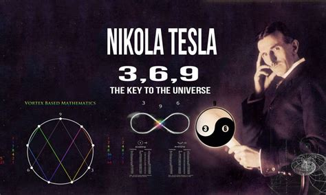 View Tesla 3 6 9 With Religion Background