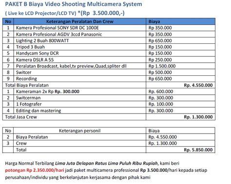 harga video shooting video company profile jakarta
