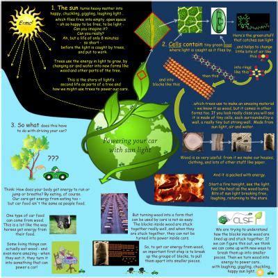 alternative energy team wins  department  energy