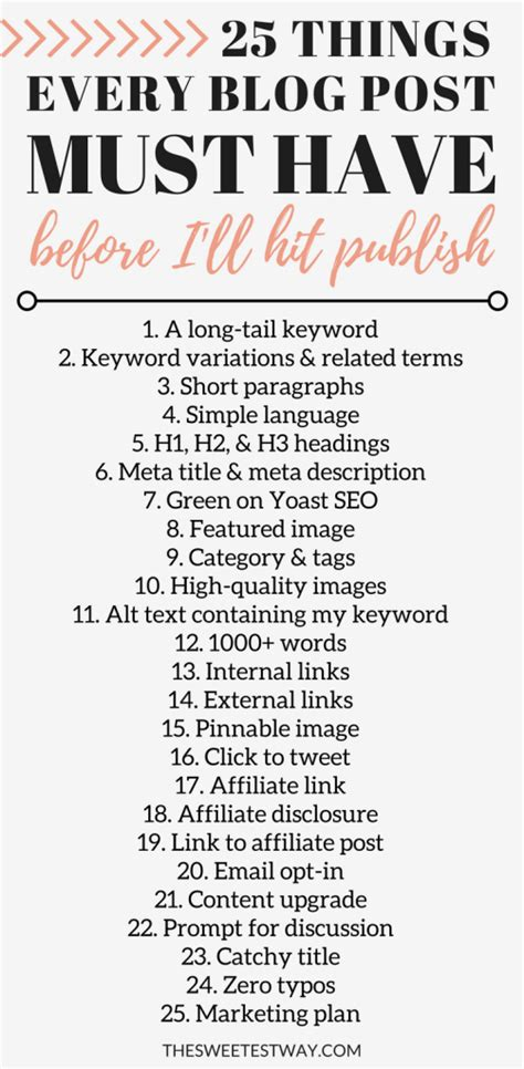 Blog Post Checklist: 25 Things Every Post MUST Have Before ...