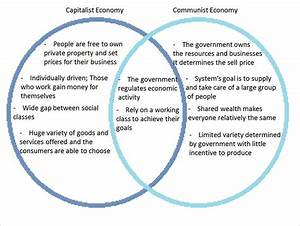 32 Capitalism And Communism Venn Diagram