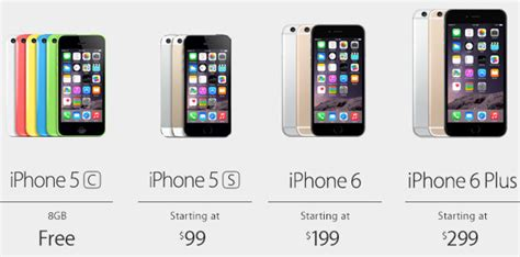 iphone 5s price new iphone 5s and iphone 5c prices cut ubergizmo