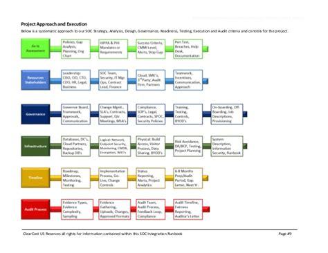 runbook template soc certification runbook template