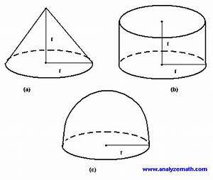 Compare Volumes of 3D shapes