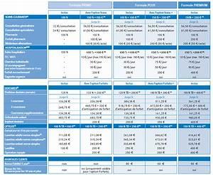 Numero Pacifica Assurance : lcl complementaire sant pro lcl professionnels ~ Medecine-chirurgie-esthetiques.com Avis de Voitures
