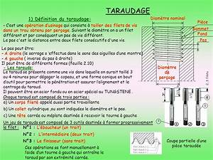 Different Type De Vis : usinage par coupe taraudage 2 taraud et tourne gauche ~ Premium-room.com Idées de Décoration