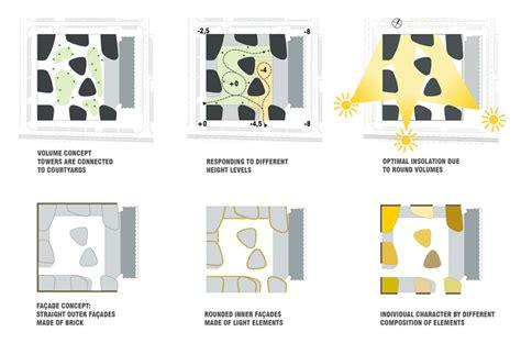 Levs Architecten Brings New Type Of Mixedused Development
