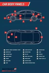 Pin On Autoshop