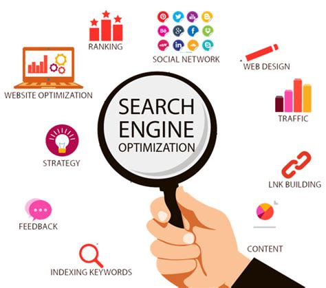 optimization and seo services seo best web design and development