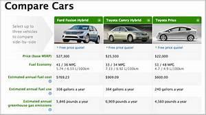 Compare Car Insurance Compare Vehicle Photos