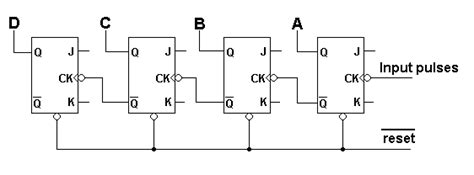 Asynchronous Down Counters Tutorial Circuits