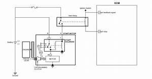 Kia Sportage - Starter Schematic Diagrams