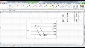 شرح تمثيل البيانات فى ورق رسم simi log بإستخدام exel ...
