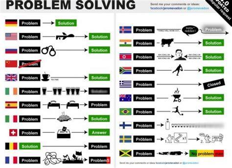 epic pix  gag  funny problem solving