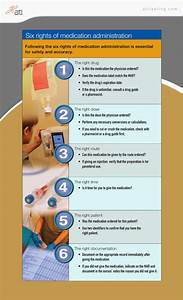 medication administration 4 With 6 rights of medication